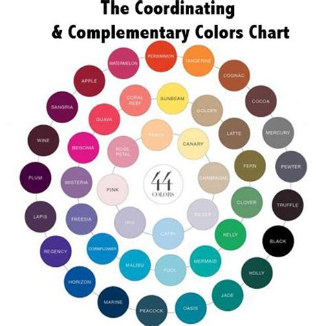 paint color coordination chart color wheel chart complimentary colors pictures to pin on