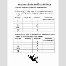 Gravitational Potential Energy Lesson By Gregodowd  Teaching Resources Tes