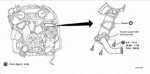 Where Is Thermostat Located  Six Cylinder Front Wheel