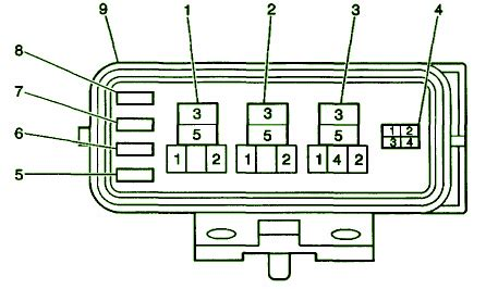 1998 Chevy Prizm Fuse Box by Chevrolet Page 8 Circuit Wiring Diagrams