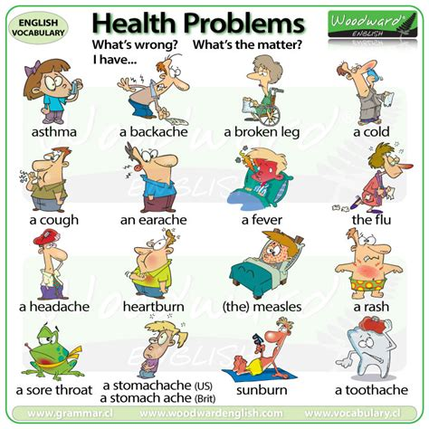 Health Problems  English Vocabulary