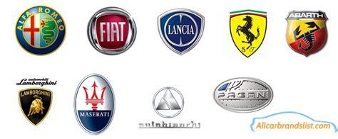 Italian Car Logos And Brand Names