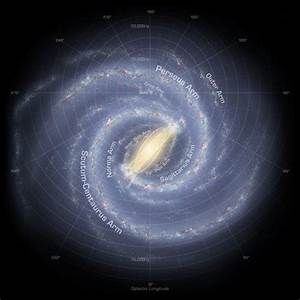 Basic plan of the Milky Way | Galaxy Map