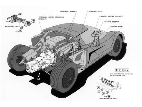 1969 Holden Hurricane Concept Review Supercarsnet