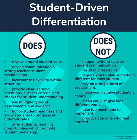 student driven differentiation putting student voice