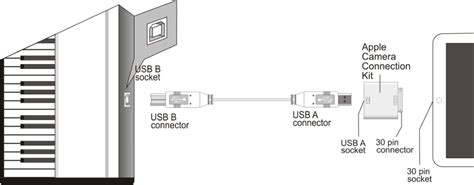 midi cable wiring diagram 25 wiring diagram images