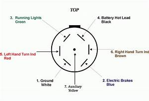 Trailer Plug Wiring Diagram 7 Way Chevy