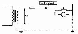 tlc electrical supplies With shortcircuit or impedance test