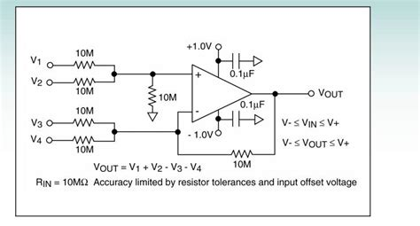Low Voltage High Input Impedance Precision Summing
