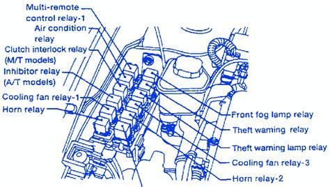 nissan gtr   main fuse boxblock circuit breaker