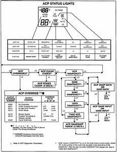 1994 Cadillac Deville Concours Error Code