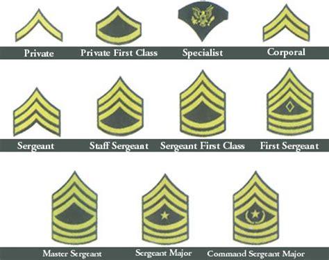 grades de l armee americaine blog de airmerter