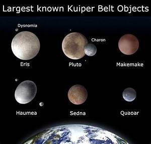 Top 25+ best Oort cloud ideas on Pinterest | Andromeda ...