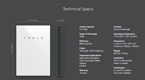 Tesla Powerwall 2 Now Shipping With 2170 Gigafactory