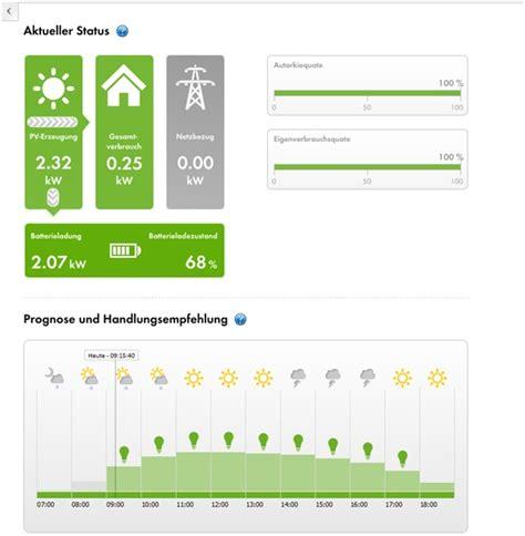 Stromspeicher Solarstrom Nutzen Auch Wenn Es Dunkel Ist by Realisieren Sie B S Photovoltaik Mit Eigenverbrauch