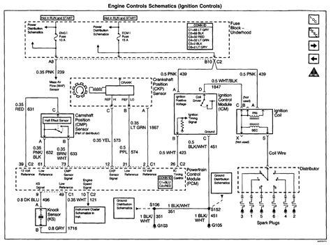 Wiring Diagram 2001 S10 Zr2 by Wiring Diagram For 2002 Chevy Blazer Auto Electrical