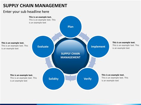 supply chain managemetn scm vs crm and Business process in supply chain management scm information systems essay business process in supply chain management scm information systems essay.