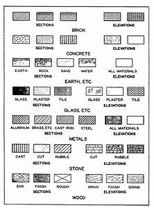 Architectural Symbols Project Horseshoe 2013 Report