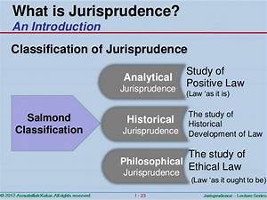 Jurisprudence Ch 01 Introduction