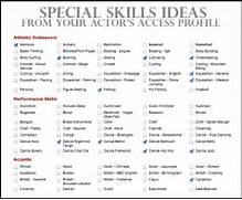 List Of Special Skills For Resume Free Resume Template Best Examples Of What Skills To Put On A Resume Proven Tips The Muse Skills Resume Example 6 Resume Career Termplate Free Pinterest Resume Skills Section How To List Skills On A Resume Resume
