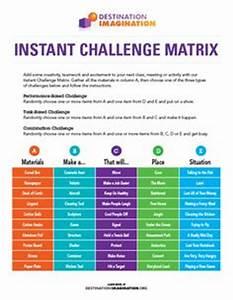 38 Best Inspira... Engineering Challenge Quotes