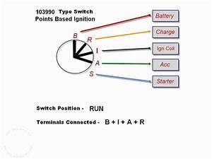 Indak 5 Pole Ignition Switch Wiring Diagram Indak Engine Image