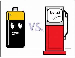 Wärmepumpe Vs Gas : gas vs electric outdoor power equipment lawnmowerpros blog ~ Lizthompson.info Haus und Dekorationen