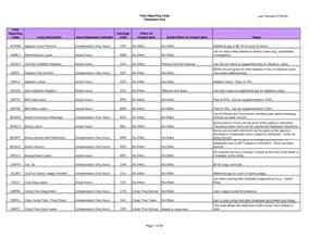 Renovation Spreadsheet Home Renovation Budget Spreadsheet Template Spreadsheet Templates For Busines Renovation Budget