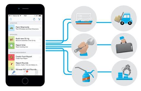 Flow Acura Service by Novacura Flow Mobile Platform Novacura