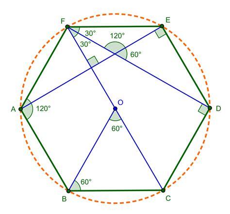 fileregular hexagon anglessvg wikimedia commons
