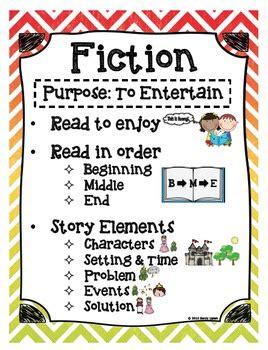 fiction   fiction story elements  lessons  sandy
