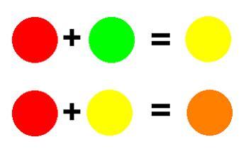 blau und rot ergibt additive und subtraktive farbmischung zwei grundbegriffe der farbtheorie farbimpulse