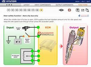 Hyundai Service Training  Engine D6ca