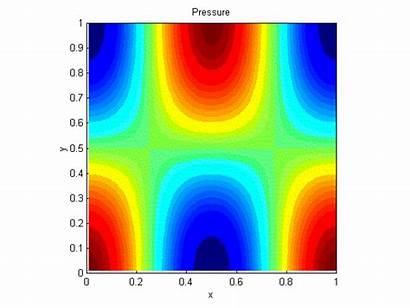 Bass Modes Rectangular Traps Corner Mode Animations