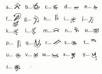 Shorthand Alphabet Symbols Write Writing Code Pitman