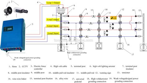 A Diagram To Wire A Electric Fence For by Security Alarm Electric Fencing Chargers High Voltage