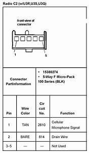 Hummer H2 Car Stereo Pinout Diagram   Pinoutguide Com