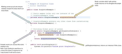 java decorator pattern explained singleton design pattern an introspection and best practices