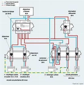 circuit electrique chauffage chauffage electrique cout With cout chauffage electrique appartement