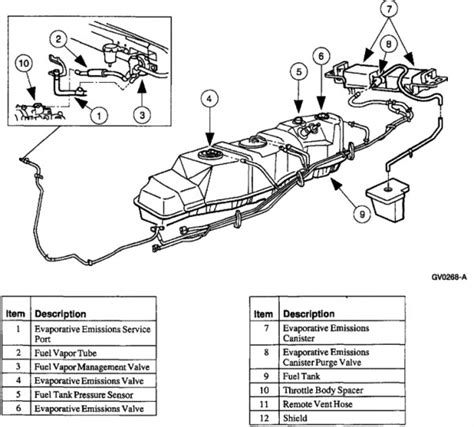 2004 Ford F150 Fuel Tank Diagram by P0443 1997 Ford F150 Autocodes Questions And Answers