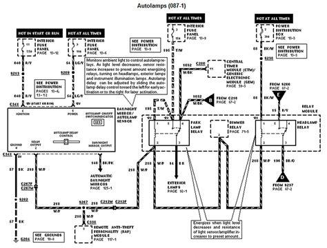 power window wiring schematic 1999 f 150 wiring diagram