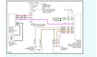 watch more like xterra battery fuse 2000 nissan xterra fuse box diagram besides 2000 nissan xterra wiring