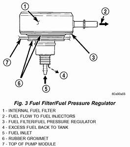 Where Is The Fuel Filter Located On A 2003 Dodge Durango