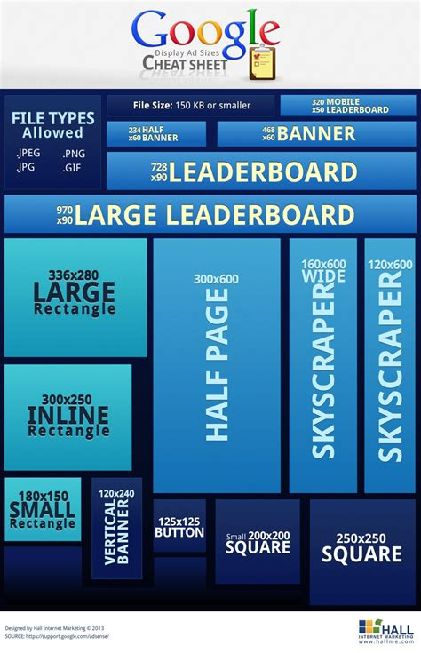 Ad Image Size Display Ad Sizes Infographic Sheet