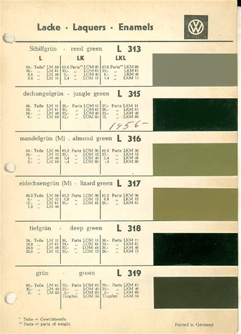 olive drab paint code ppg volkswagen paint chips and mixing formulas