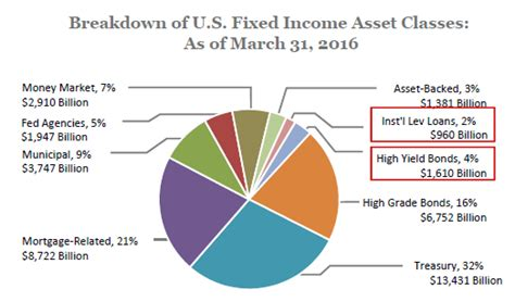 Investors May Lose 40% In 'safe' Bonds — And Retirees Are. Mediator For Divorce In Nj Gmat Scores Range. Most Secure Online Banking Pain In Toe Joint. Rv Storage Livermore Ca Ivr Payment Solutions. Quality Auto Insurance Cheap Camper Insurance. Debt Consolidation Lender Buy Shares Of Stock. Marketing Companies Long Island. How To Avoid Razor Burn On Bikini Line. Internet Tax Freedom Act York College Majors