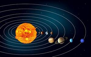 Solar System Vector Free Download - Pics about space