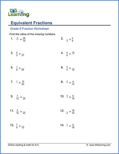 grade 6 math worksheet fractions equivalent fractions