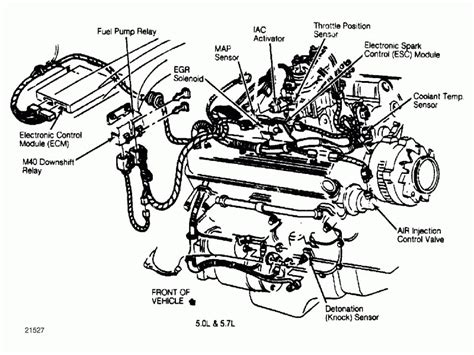Chevy Blazer Vacuum Diagram Wiring Forums