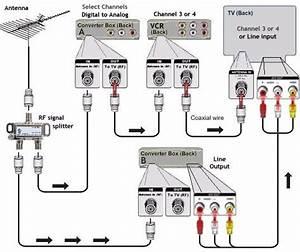 Hook Up Diagram Cecb Dtv Converter  Tv  Vcr